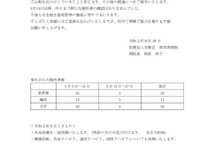 南草津病院 新型コロナウイルス感染症に関するご報告(第二十報)のサムネイル