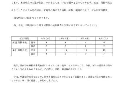 information4のサムネイル
